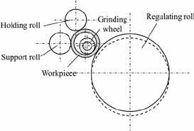 centerless_grinding_machine.jpg