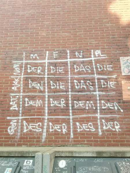 german_grammar
